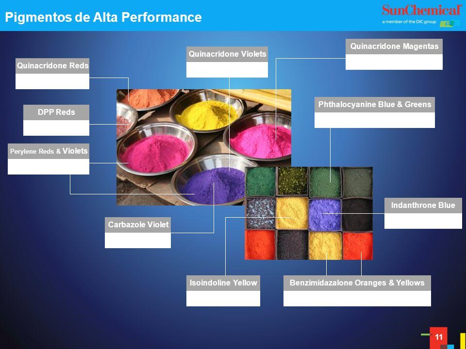 Pigmentos de Alta Performance