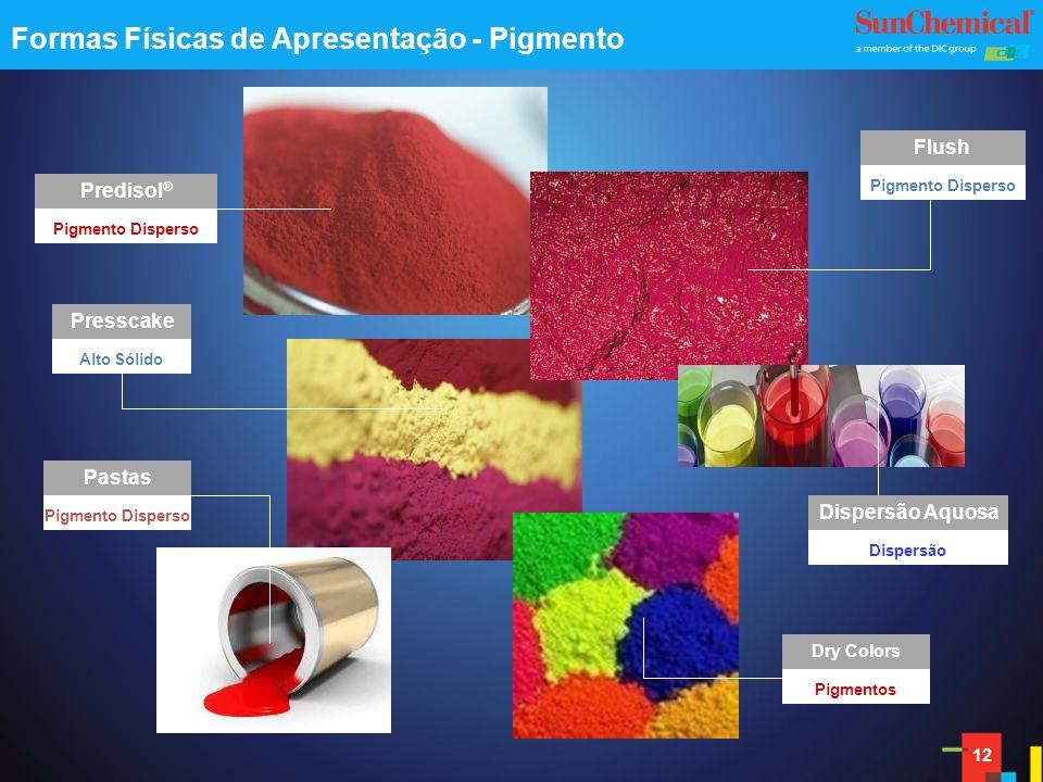 Formas Físicas de Apresentação - Pigmento