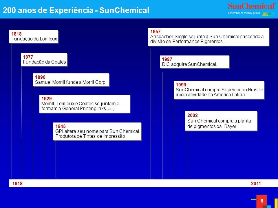 200 anos de Experiência - SunChemical