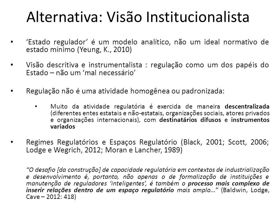 Alternativa: Visão Institucionalista