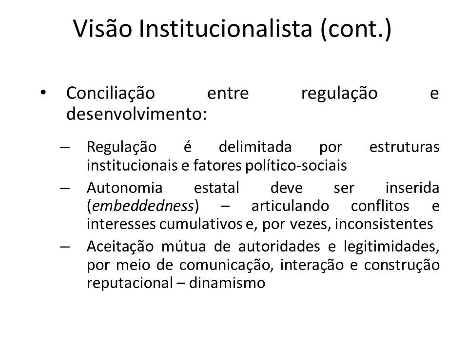 Visão Institucionalista (cont.)