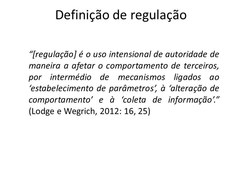 Definição de regulação