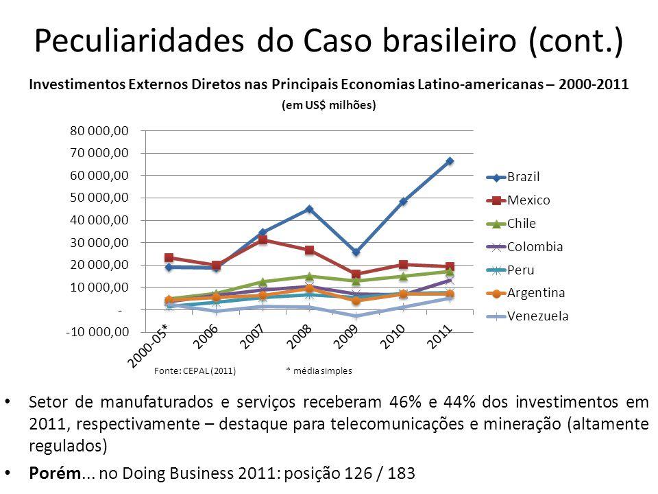 Peculiaridades do Caso brasileiro (cont.)
