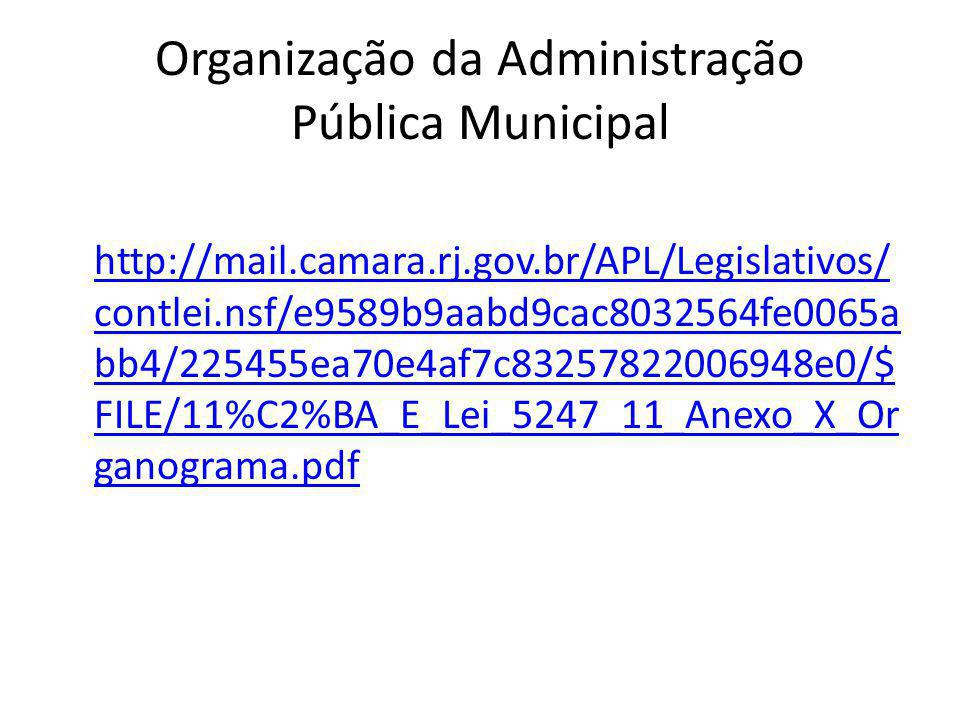 Organização da Administração Pública Municipal