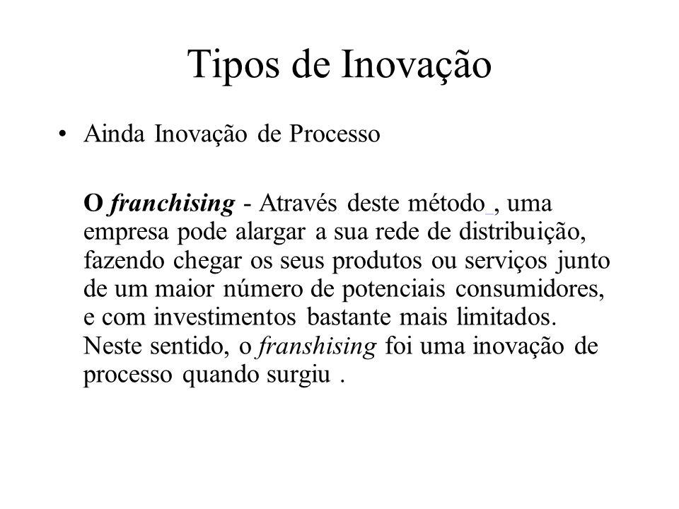 Tipos de Inovação Ainda Inovação de Processo