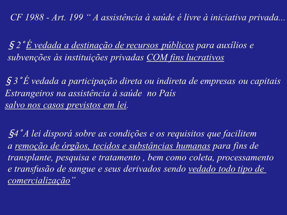 CF 1988 - Art. 199 A assistência à saúde é livre à iniciativa privada...