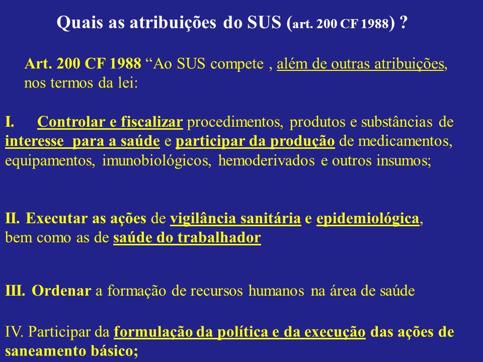 Quais as atribuições do SUS (art. 200 CF 1988)