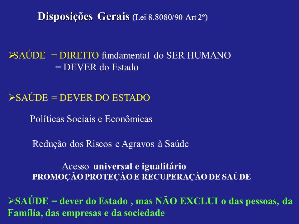 Disposições Gerais (Lei 8.8080/90-Art 2º)