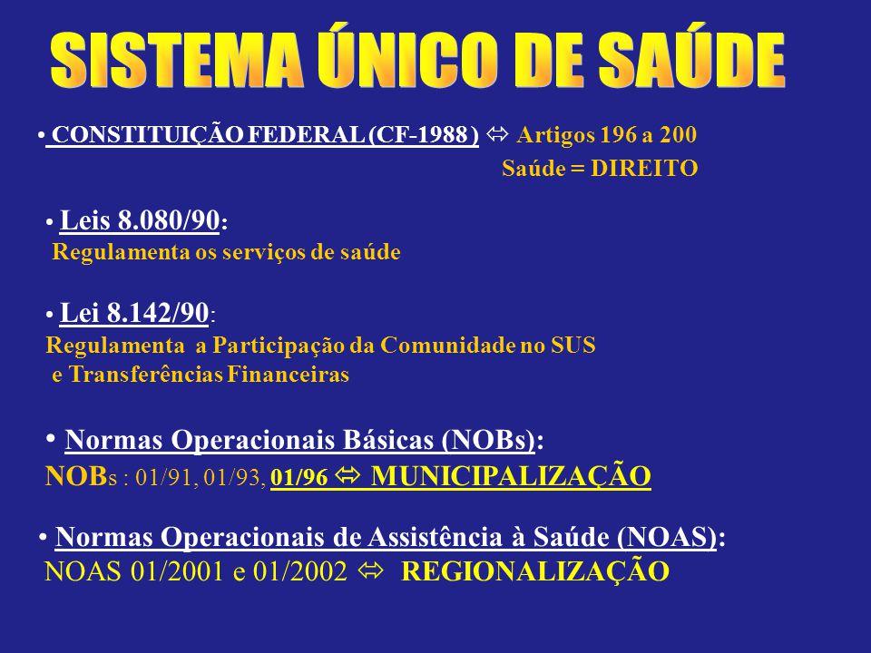 Normas Operacionais Básicas (NOBs):