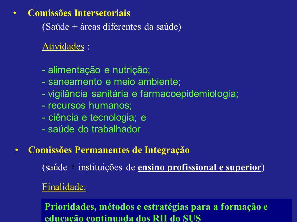 Comissões Intersetoriais