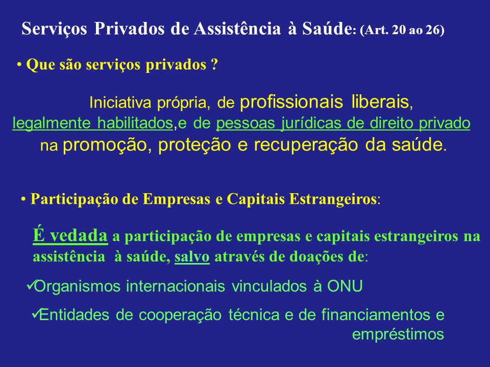 Serviços Privados de Assistência à Saúde: (Art. 20 ao 26)