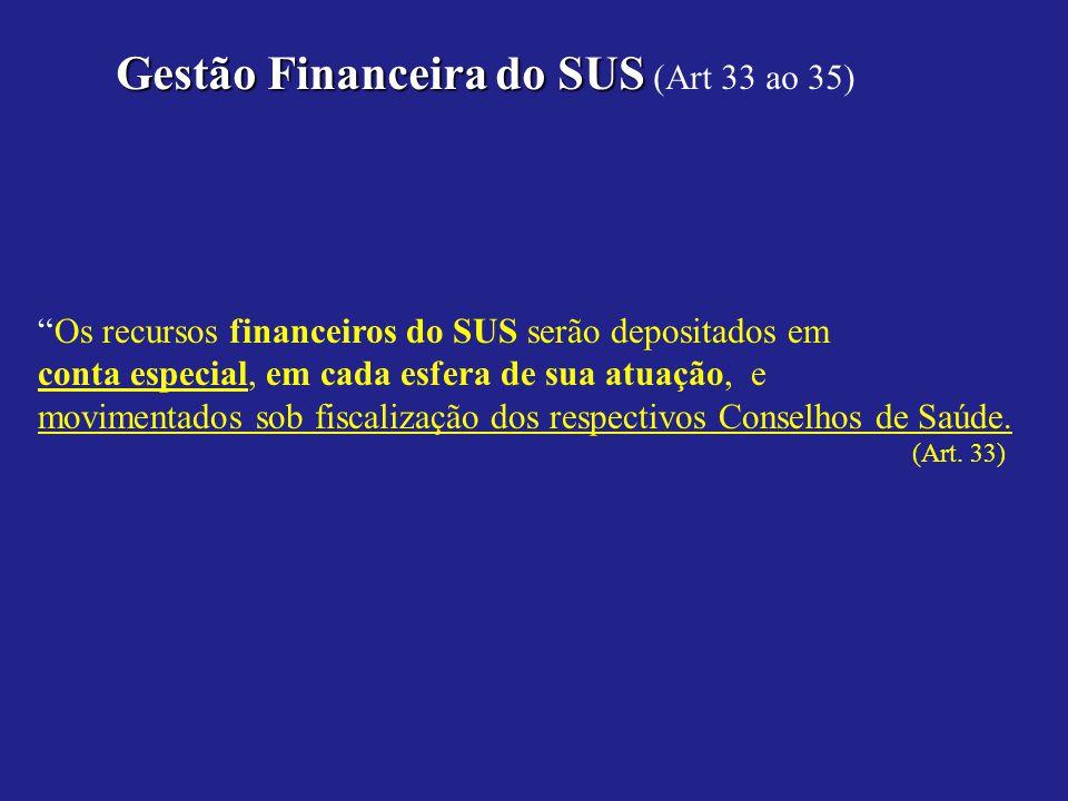 Gestão Financeira do SUS (Art 33 ao 35)