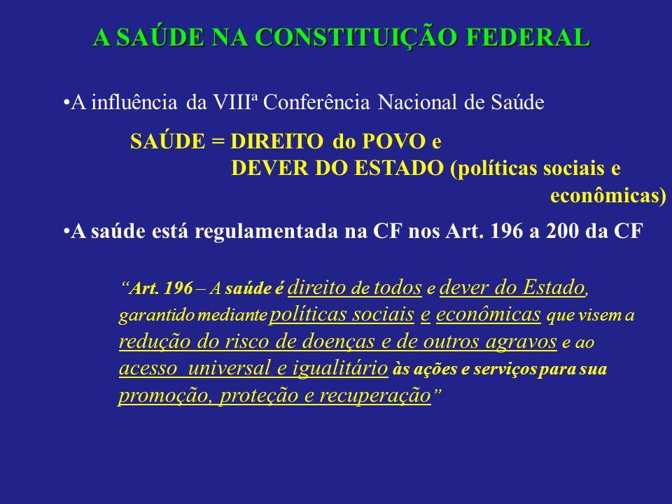 A SAÚDE NA CONSTITUIÇÃO FEDERAL
