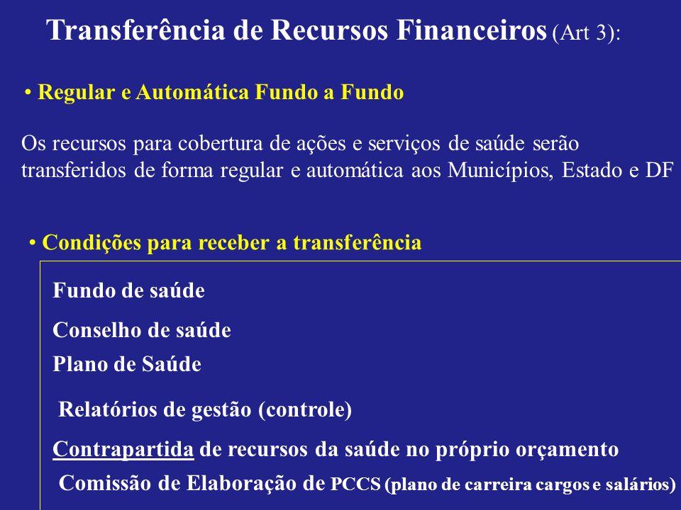 Transferência de Recursos Financeiros (Art 3):