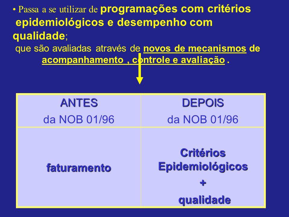 Critérios Epidemiológicos