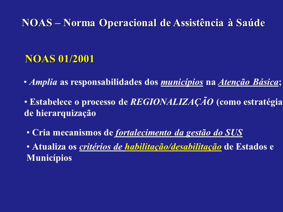 NOAS – Norma Operacional de Assistência à Saúde