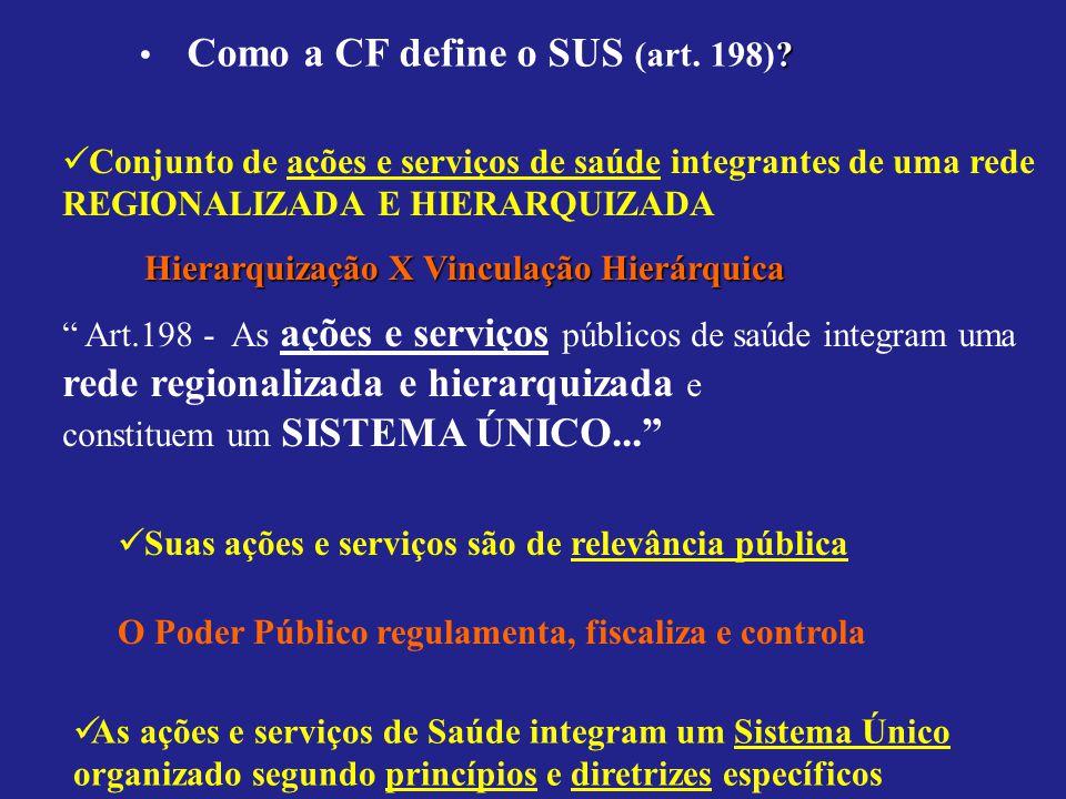 Como a CF define o SUS (art. 198)