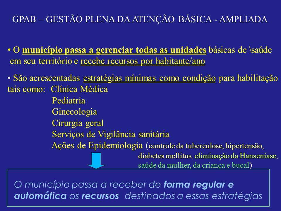 GPAB – GESTÃO PLENA DA ATENÇÃO BÁSICA - AMPLIADA