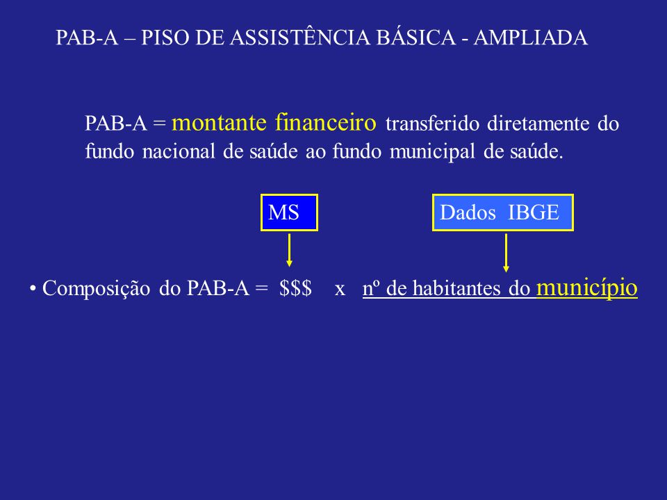 PAB-A – PISO DE ASSISTÊNCIA BÁSICA - AMPLIADA