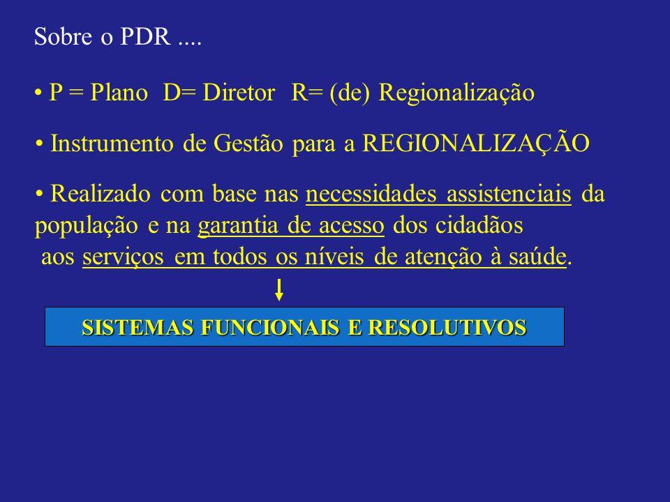 SISTEMAS FUNCIONAIS E RESOLUTIVOS