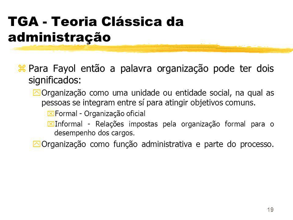 TGA - Teoria Clássica da administração