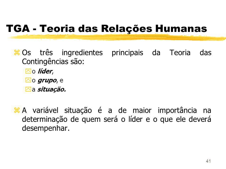 TGA - Teoria das Relações Humanas