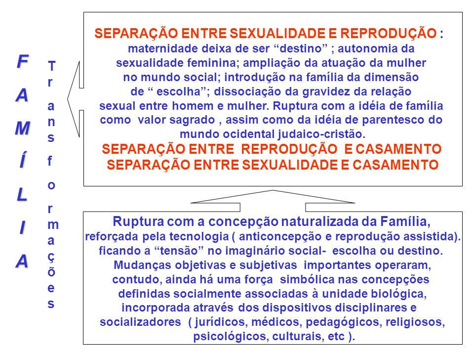 F A M Í L I SEPARAÇÃO ENTRE SEXUALIDADE E REPRODUÇÃO : Tr ans