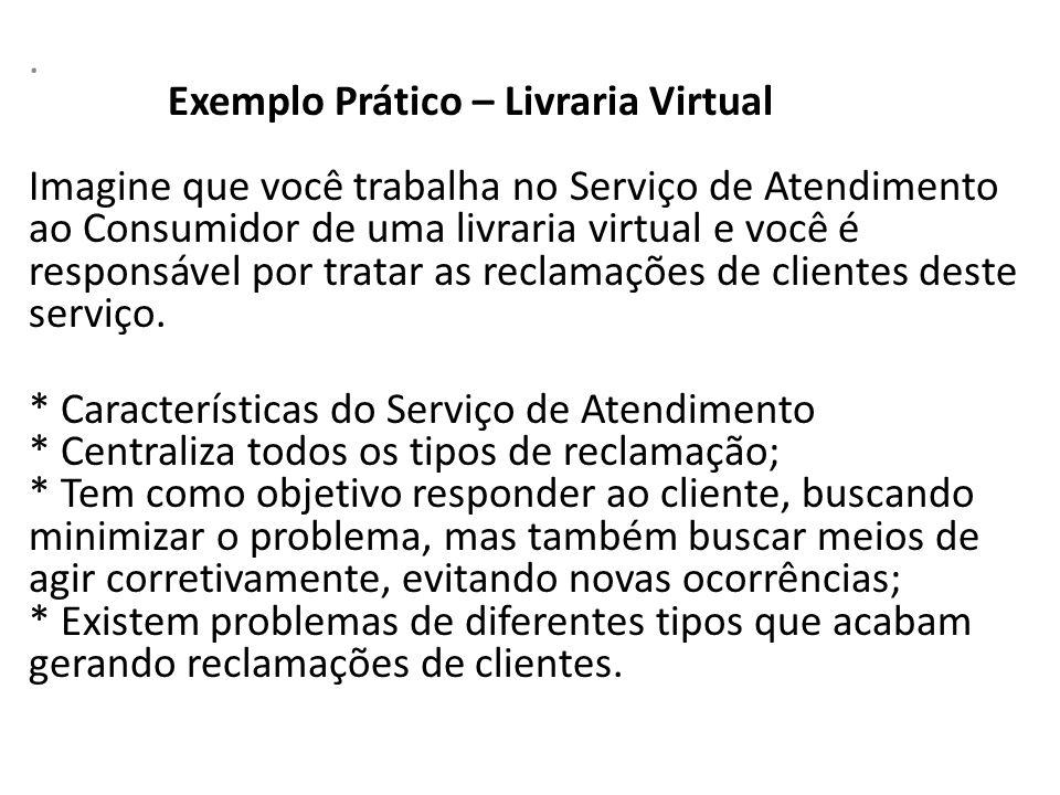 . Exemplo Prático – Livraria Virtual Imagine que você trabalha no Serviço de Atendimento ao Consumidor de uma livraria virtual e você é responsável por tratar as reclamações de clientes deste serviço.