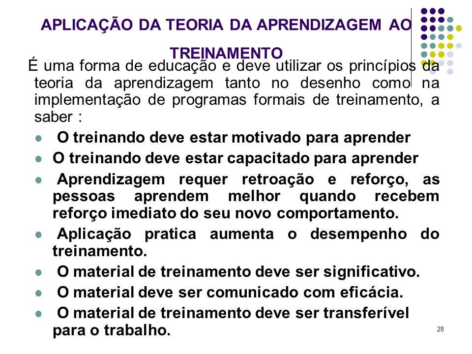 APLICAÇÃO DA TEORIA DA APRENDIZAGEM AO TREINAMENTO