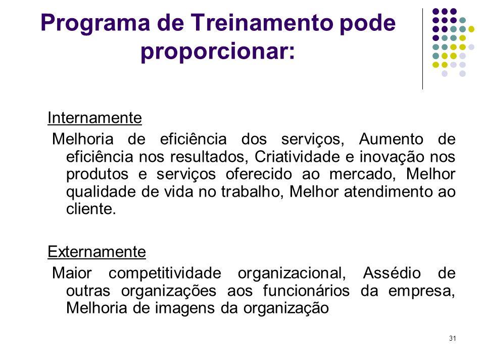 Programa de Treinamento pode proporcionar: