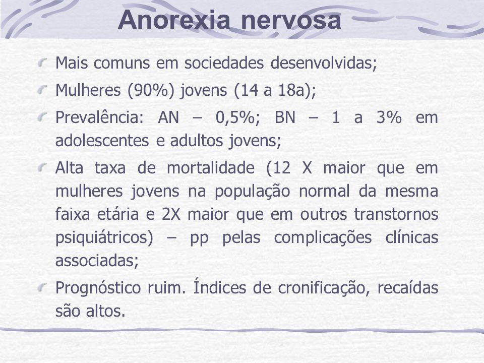 Anorexia nervosa Mais comuns em sociedades desenvolvidas;