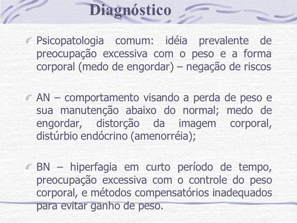 Diagnóstico Psicopatologia comum: idéia prevalente de preocupação excessiva com o peso e a forma corporal (medo de engordar) – negação de riscos.