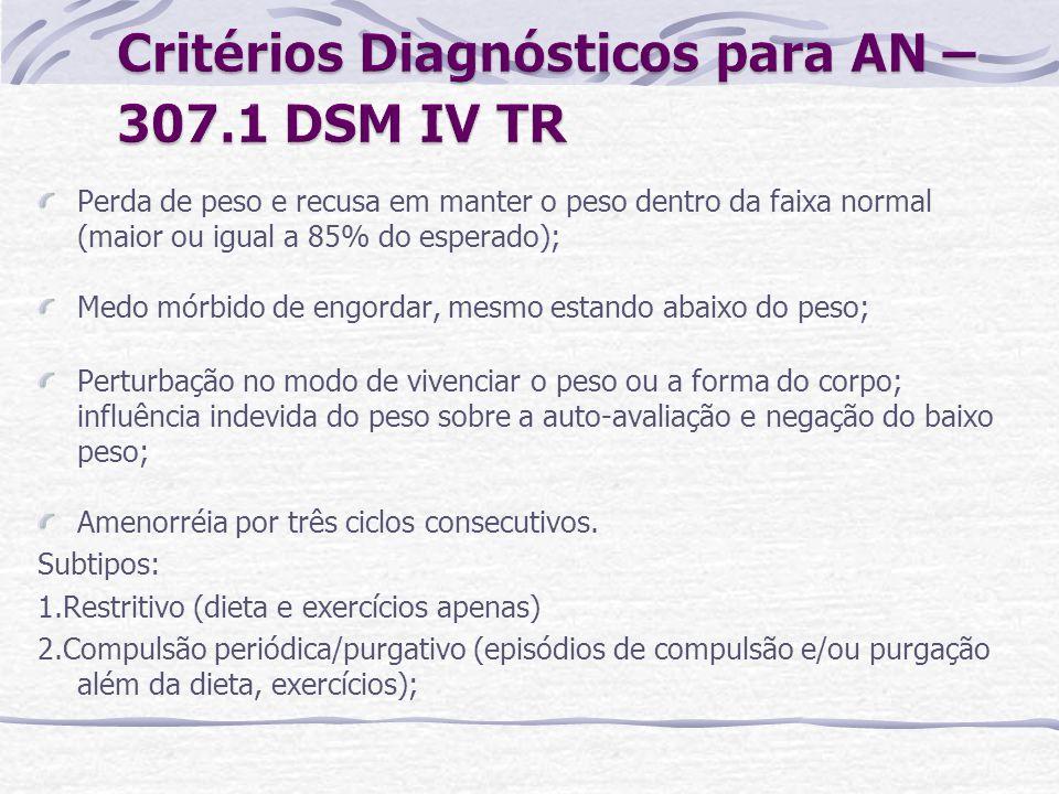 Critérios Diagnósticos para AN – 307.1 DSM IV TR