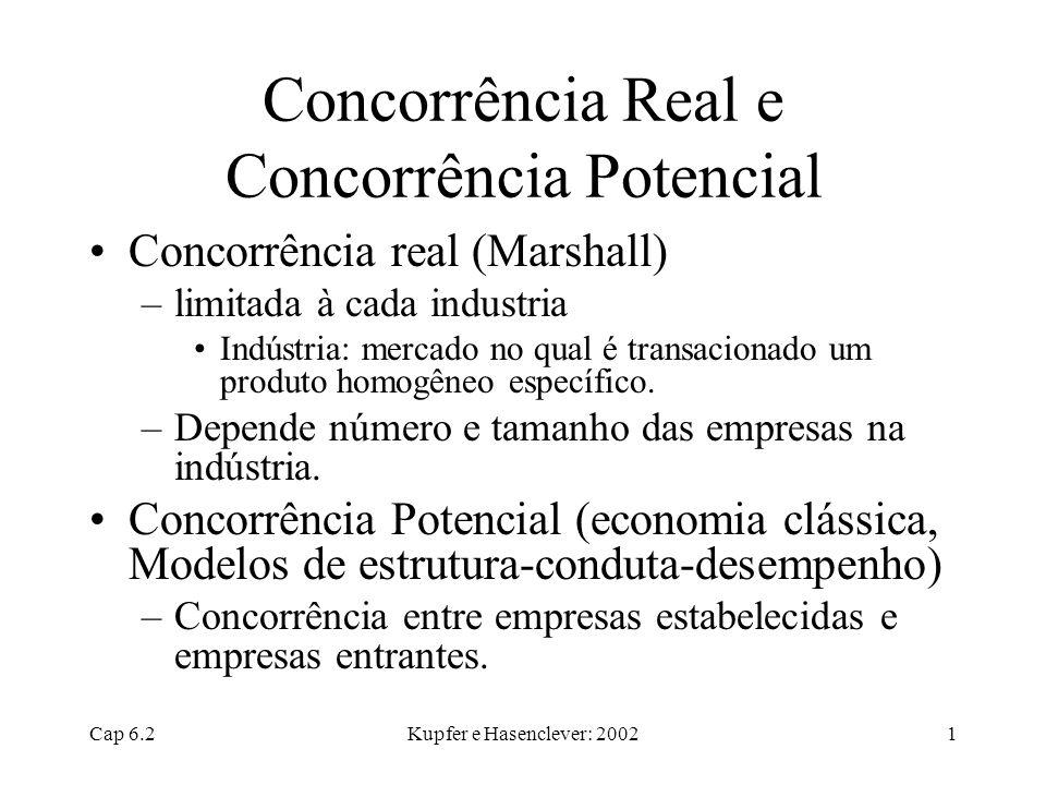 Concorrência Real e Concorrência Potencial
