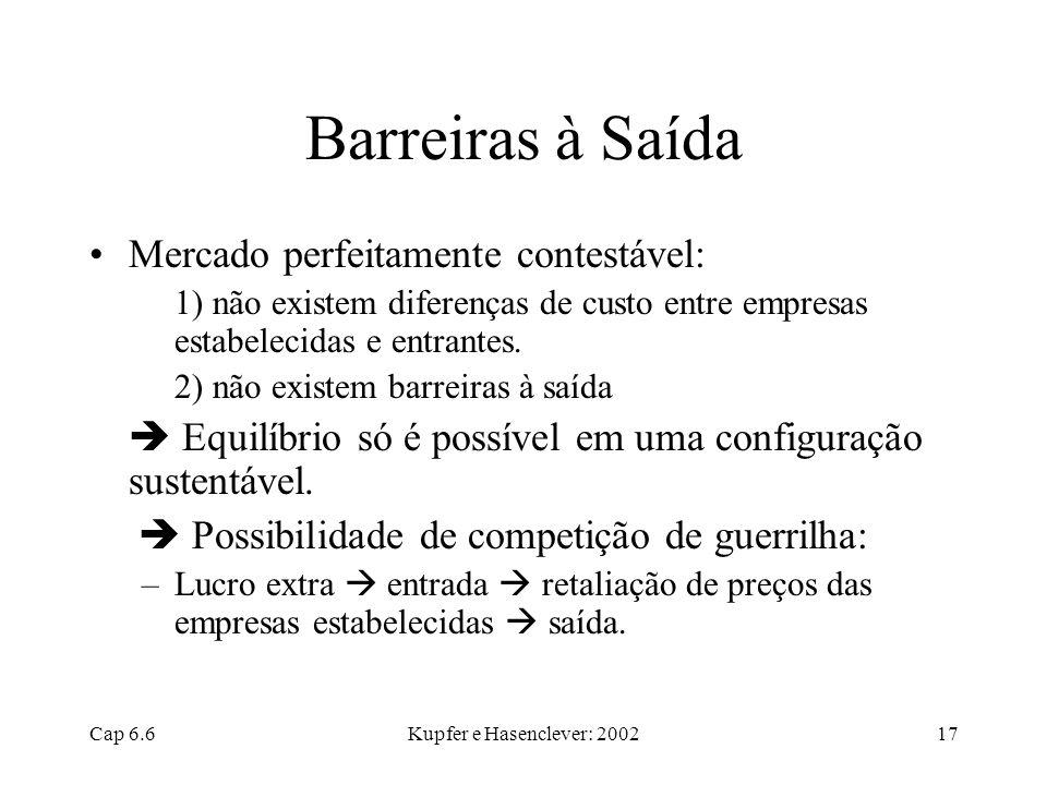 Barreiras à Saída Mercado perfeitamente contestável:
