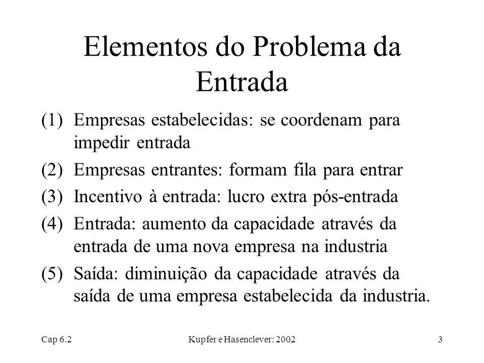 Elementos do Problema da Entrada