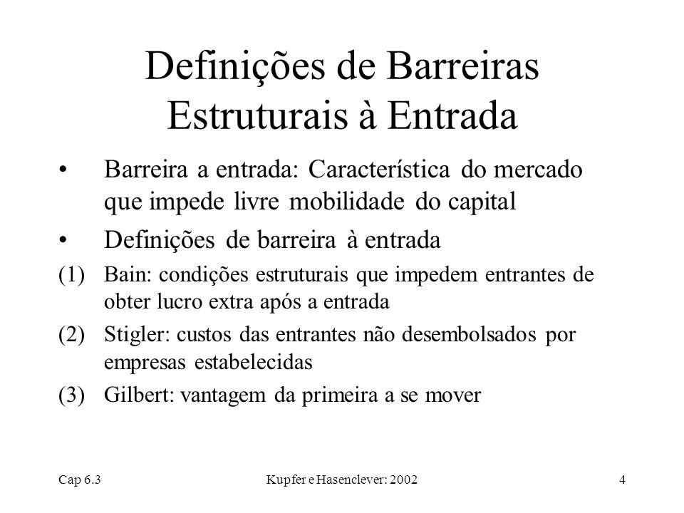 Definições de Barreiras Estruturais à Entrada