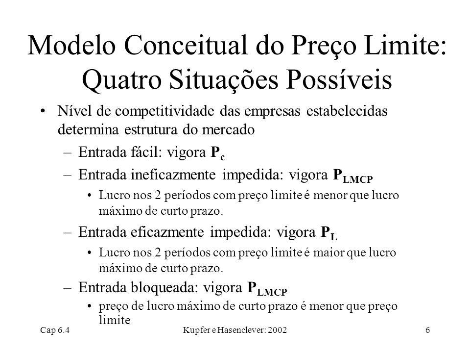 Modelo Conceitual do Preço Limite: Quatro Situações Possíveis