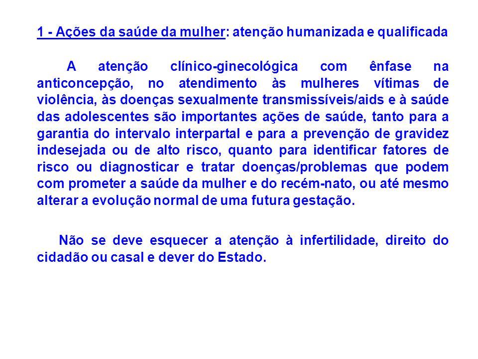 1 - Ações da saúde da mulher: atenção humanizada e qualificada