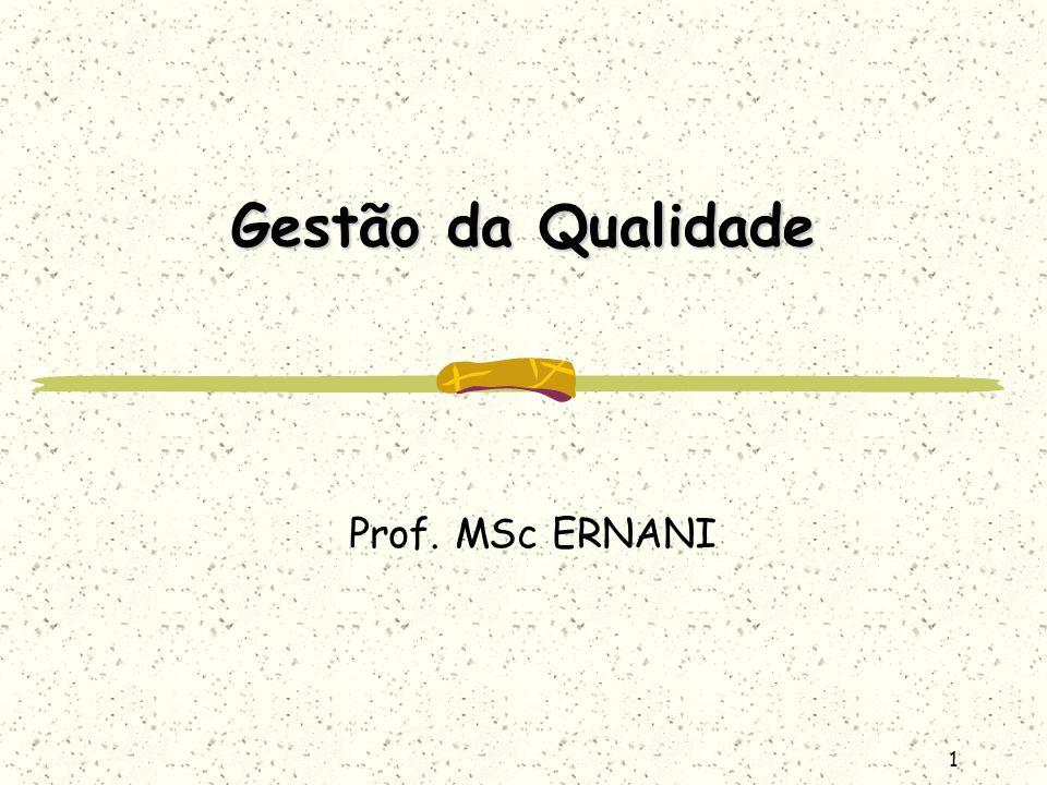 Gestão da Qualidade Prof. MSc ERNANI