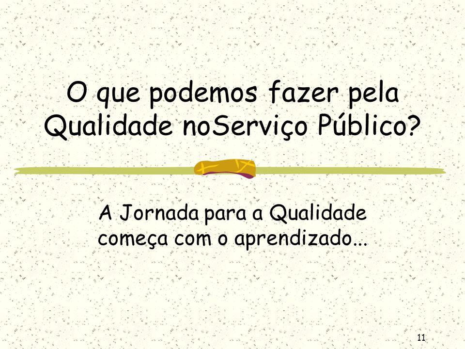 O que podemos fazer pela Qualidade noServiço Público