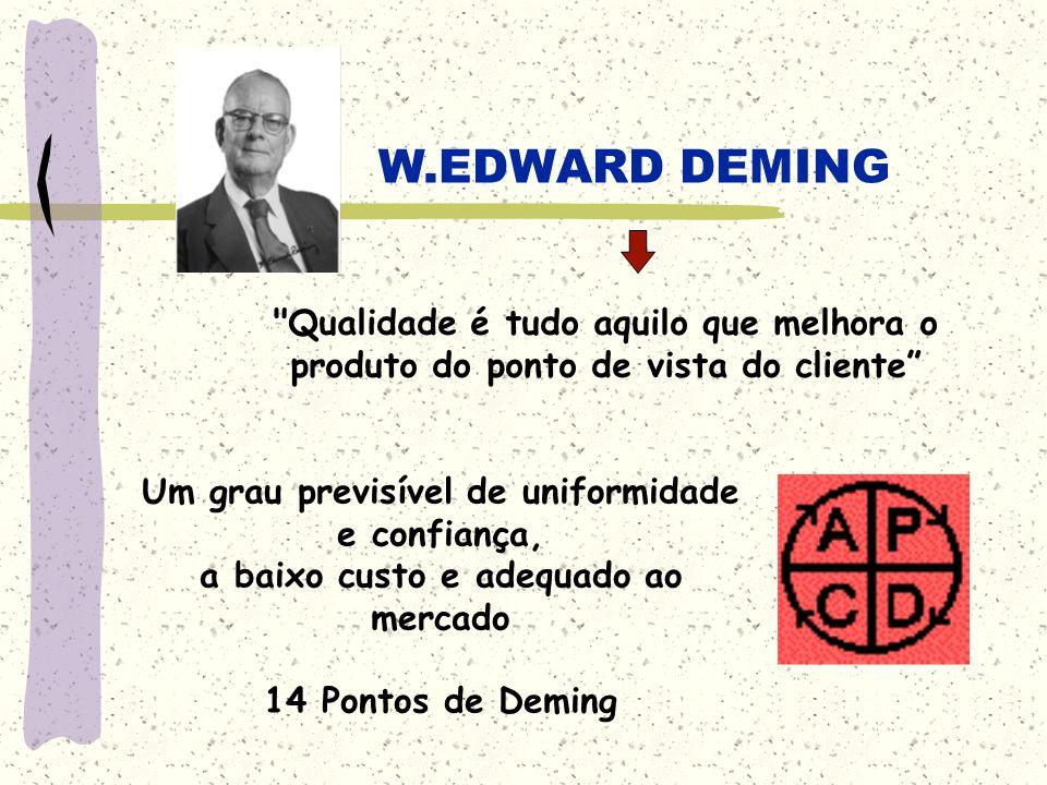 W.EDWARD DEMING Qualidade é tudo aquilo que melhora o produto do ponto de vista do cliente Um grau previsível de uniformidade e confiança,