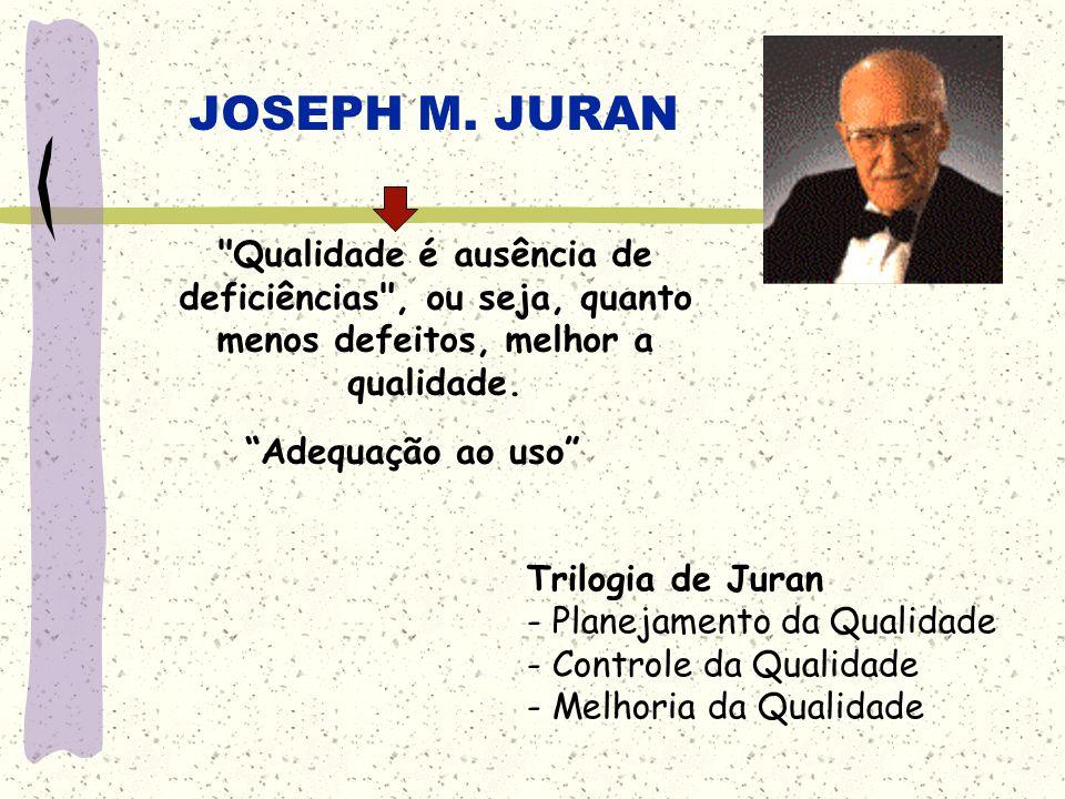 JOSEPH M. JURAN Qualidade é ausência de deficiências , ou seja, quanto menos defeitos, melhor a qualidade.