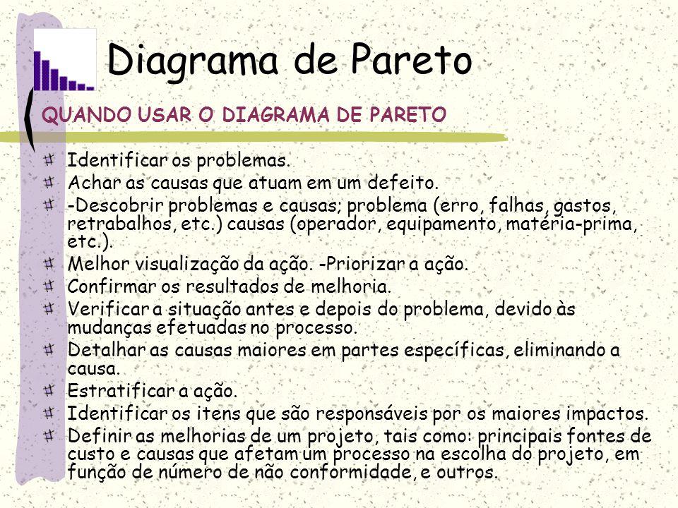 Diagrama de Pareto QUANDO USAR O DIAGRAMA DE PARETO