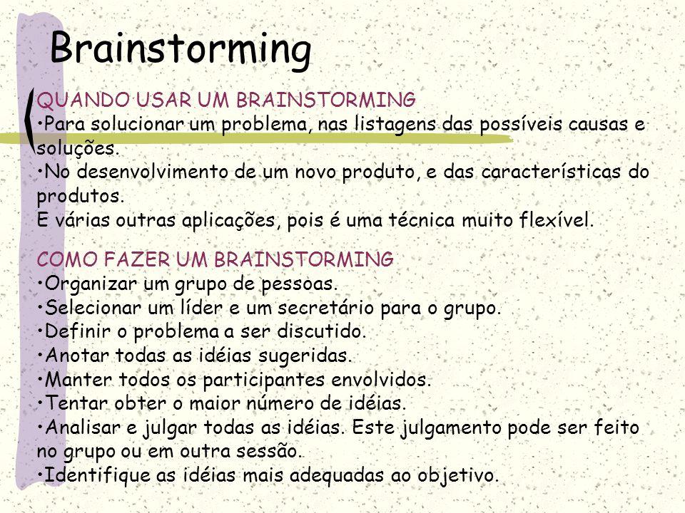 Brainstorming QUANDO USAR UM BRAINSTORMING
