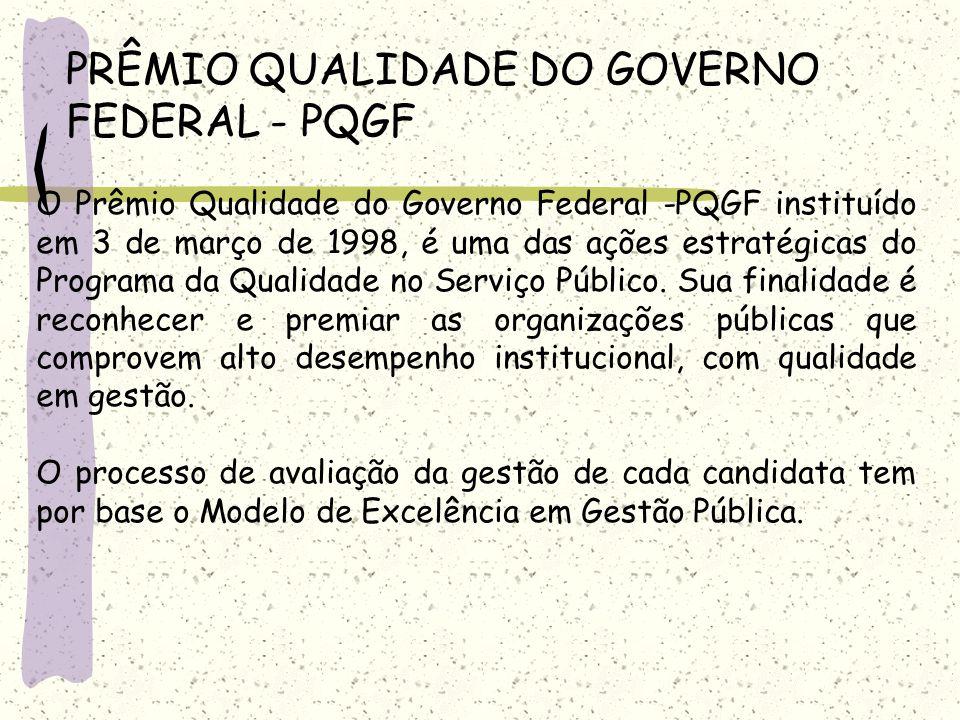 PRÊMIO QUALIDADE DO GOVERNO FEDERAL - PQGF