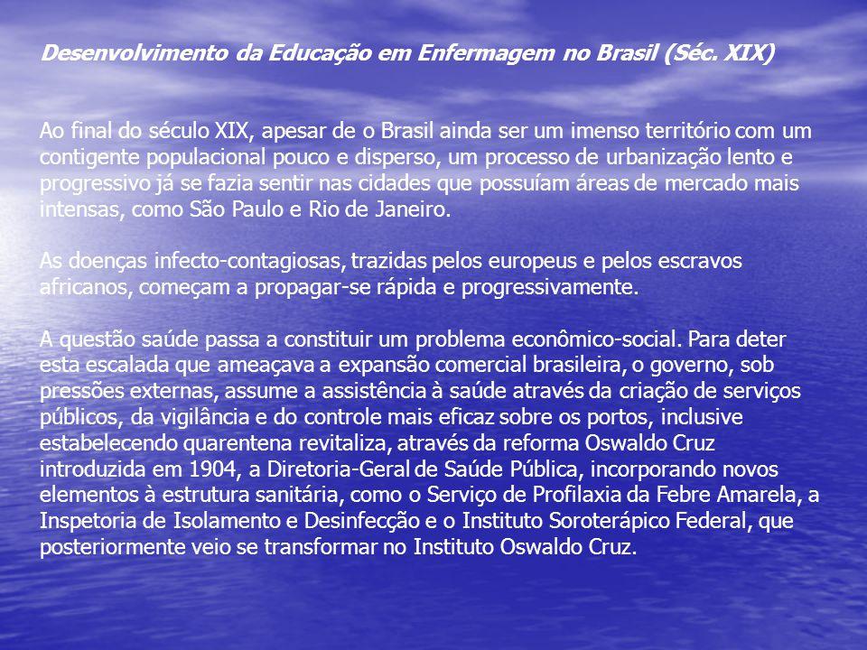 Desenvolvimento da Educação em Enfermagem no Brasil (Séc