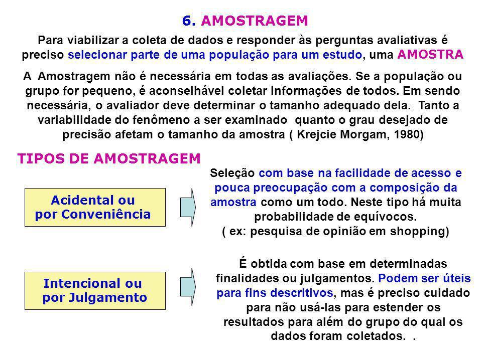 6. AMOSTRAGEM TIPOS DE AMOSTRAGEM
