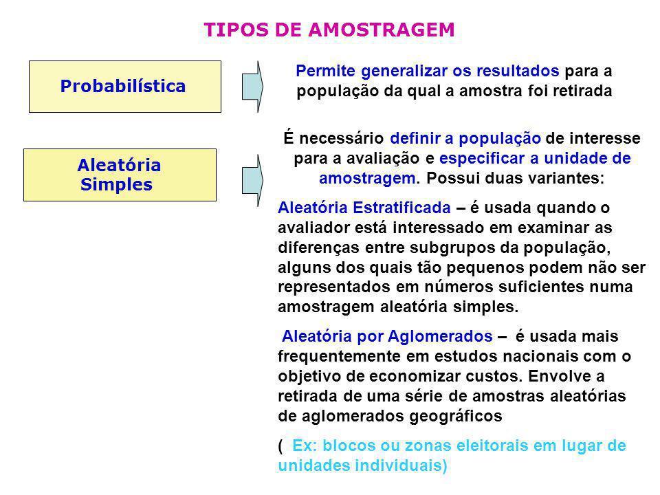 TIPOS DE AMOSTRAGEM Probabilística. Permite generalizar os resultados para a população da qual a amostra foi retirada.