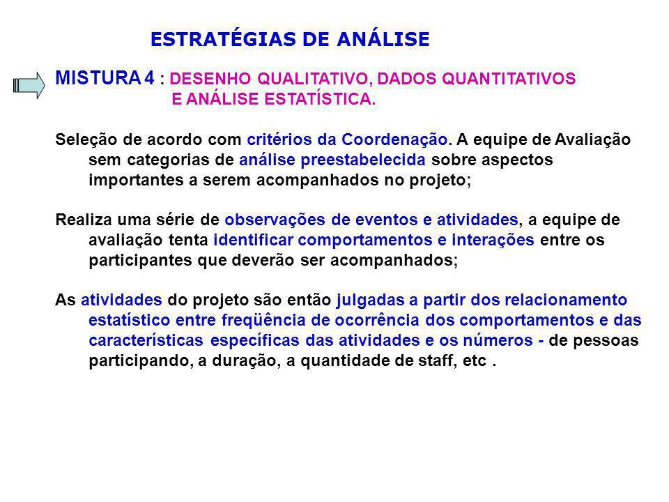 ESTRATÉGIAS DE ANÁLISE